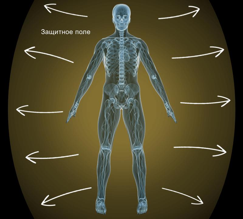 konspekt-energo-struktura1
